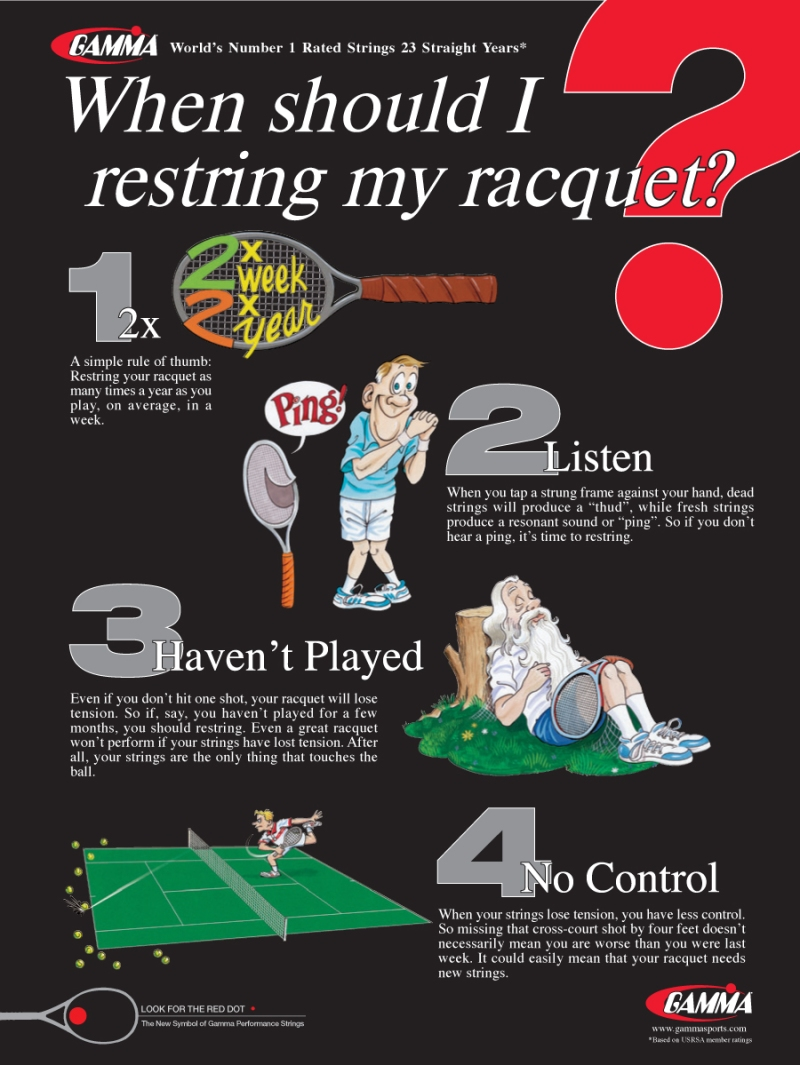 When to Restring Your Tennis Racquet