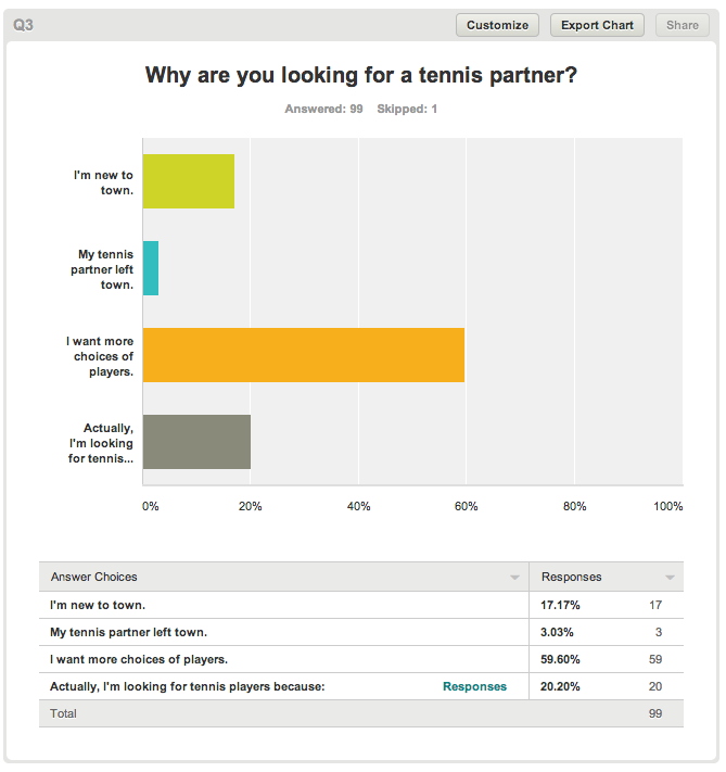 why are you looking for a tennis partner