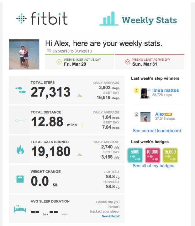 fitbit email newsletter